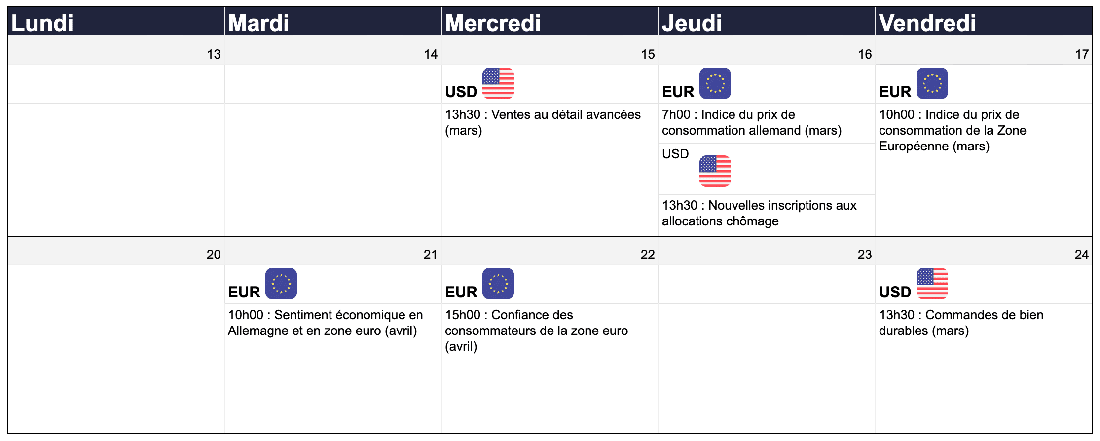 calendrier-weekly-currency-review-12