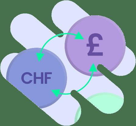 CHF-GBP (1)