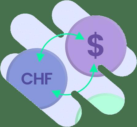 USD-CHF (1)